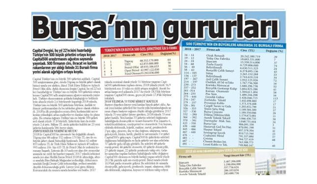 Bursa'nın Gururları!